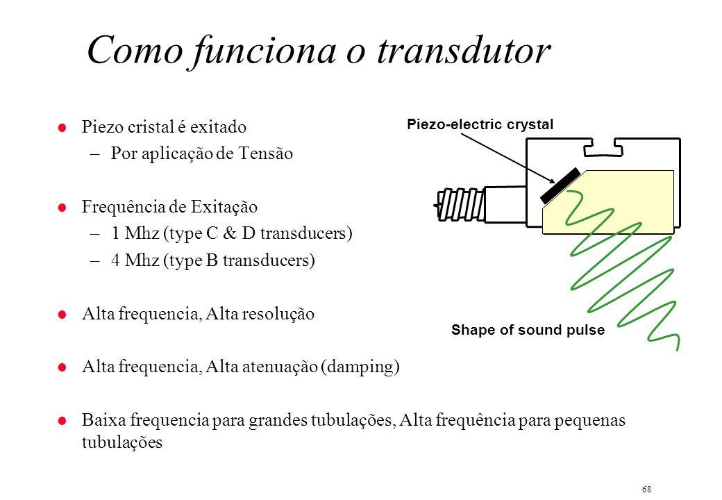 68 Como funciona o transdutor l Piezo cristal é exitado –Por aplicação de Tensão l Frequência de Exitação –1 Mhz (type C & D transducers) –4 Mhz (type