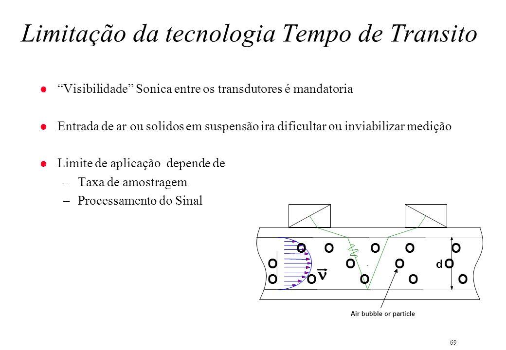 69 Limitação da tecnologia Tempo de Transito l Visibilidade Sonica entre os transdutores é mandatoria l Entrada de ar ou solidos em suspensão ira difi