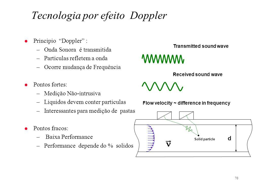 70 Tecnologia por efeito Doppler l Principio Doppler : –Onda Sonora é transmitida –Particulas refletem a onda –Ocorre mudança de Frequência l Pontos f