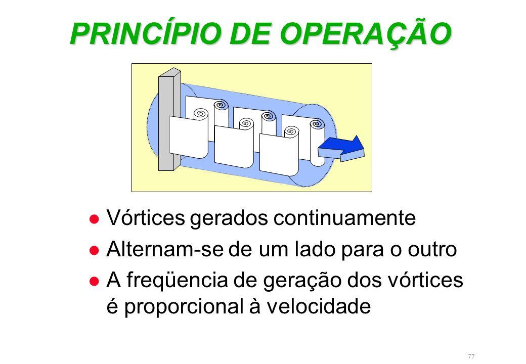 77 PRINCÍPIO DE OPERAÇÃO Vórtices gerados continuamente l Alternam-se de um lado para o outro l A freqüencia de geração dos vórtices é proporcional à