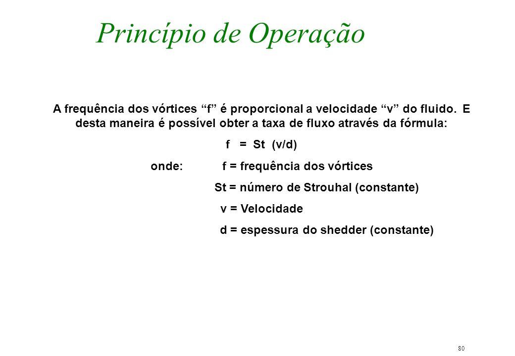 80 Princípio de Operação A frequência dos vórtices f é proporcional a velocidade v do fluido. E desta maneira é possível obter a taxa de fluxo através