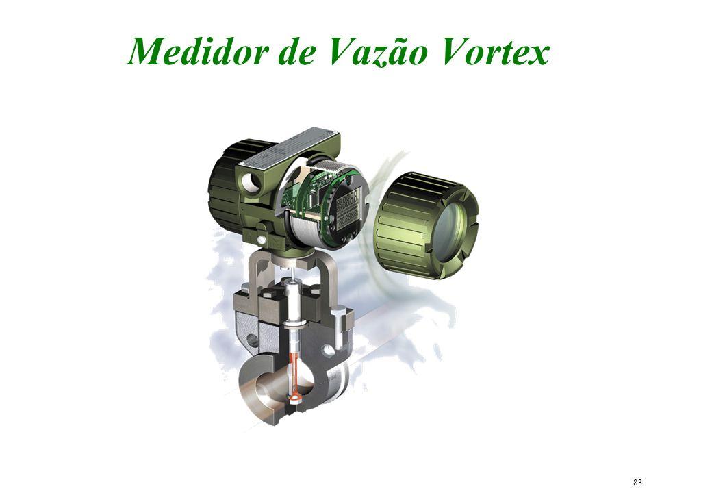 83 Medidor de Vazão Vortex