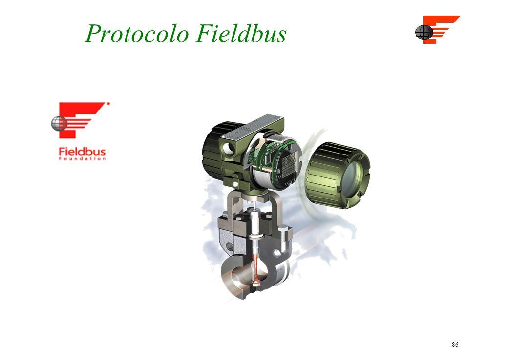 86 Protocolo Fieldbus