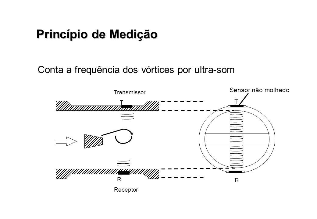 Princípio de Medição Conta a frequência dos vórtices por ultra-som Transmissor T R Receptor T R Sensor não molhado