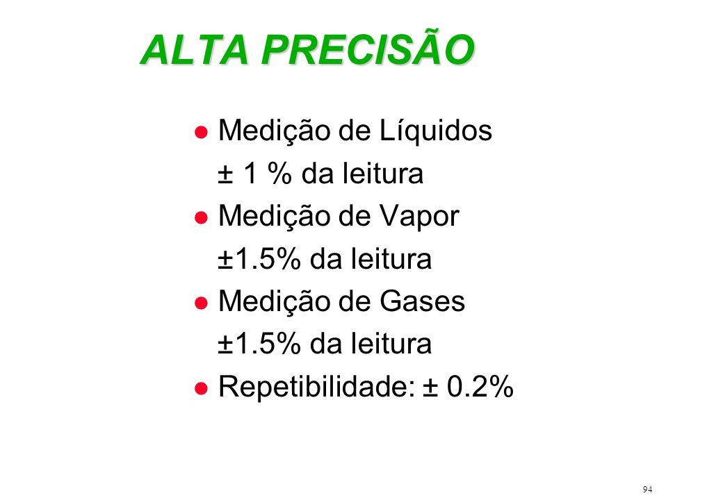 94 ALTA PRECISÃO ALTA PRECISÃO l Medição de Líquidos ± 1 % da leitura l Medição de Vapor ±1.5% da leitura Medição de Gases ±1.5% da leitura l Repetibi