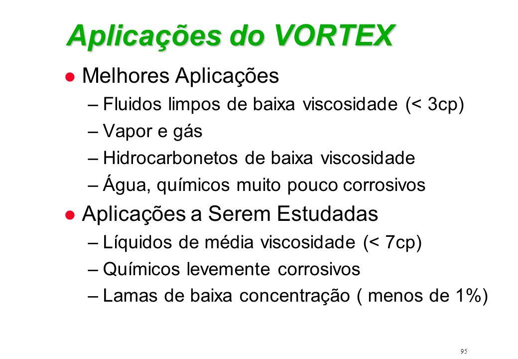 95 Aplicações do VORTEX Melhores Aplicações –Fluidos limpos de baixa viscosidade (< 3cp) –Vapor e gás –Hidrocarbonetos de baixa viscosidade –Água, quí