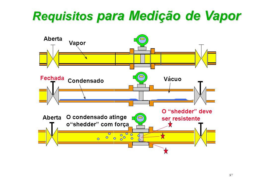 97 Requisitos para Medição de Vapor Vapor Aberta O shedder deve ser resistente Aberta O condensado atinge oshedder com força Condensado Vácuo Fechada