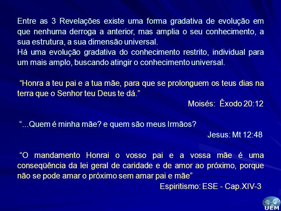 Entre as 3 Revelações existe uma forma gradativa de evolução em que nenhuma derroga a anterior, mas amplia o seu conhecimento, a sua estrutura, a sua