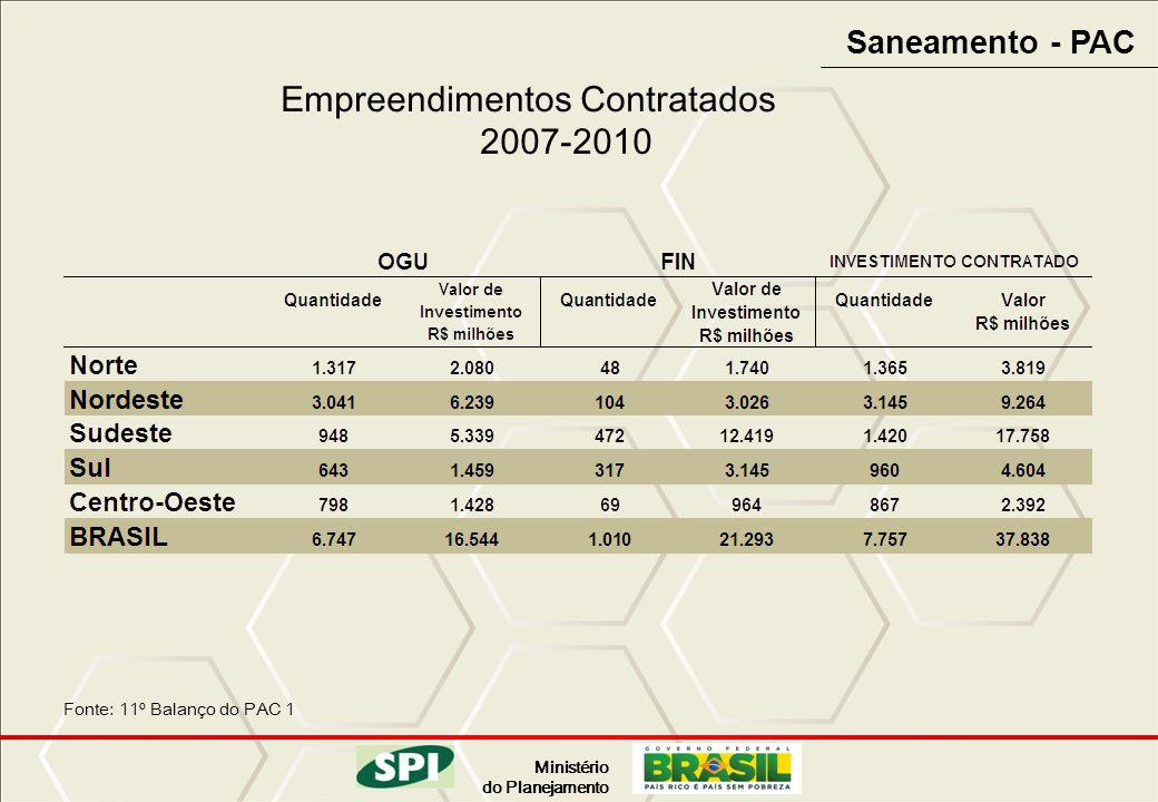 Ministério do Planejamento Saneamento - PAC Fonte: 11º Balanço do PAC 1 Empreendimentos Contratados 2007-2010