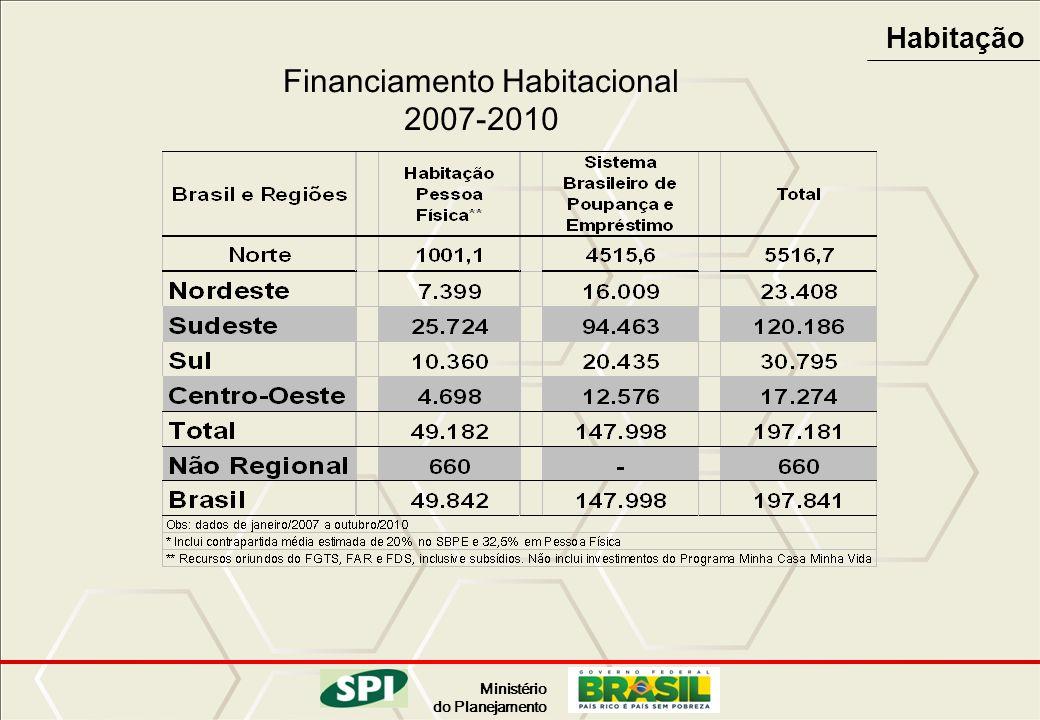 Ministério do Planejamento Habitação Financiamento Habitacional 2007-2010