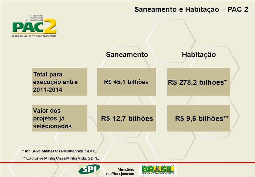 Ministério do Planejamento Saneamento e Habitação – PAC 2 Saneamento Habita ç ão Total para execu ç ão entre 2011-2014 R$ 45,1 bilhões R$ 278,2 bilhõe