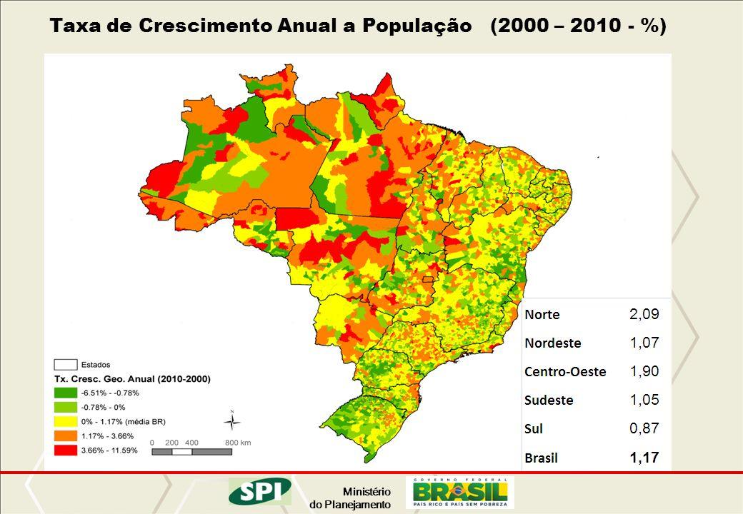 Ministério do Planejamento Taxa de Crescimento Anual a População (2000 – 2010 - %)