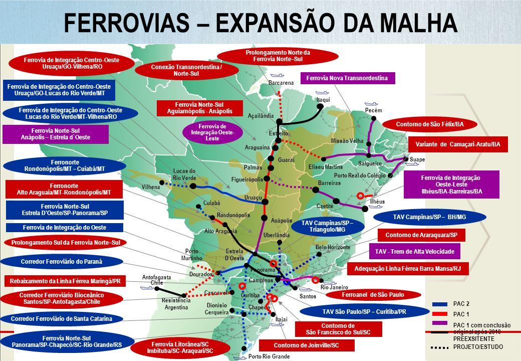 Ministério do Planejamento Figueirópolis Uruaçu Caetité Anápolis Panorama Palmas Açailândia Salgueiro Pecém Suape Ilhéus Santos Alto Araguaia Araguaín