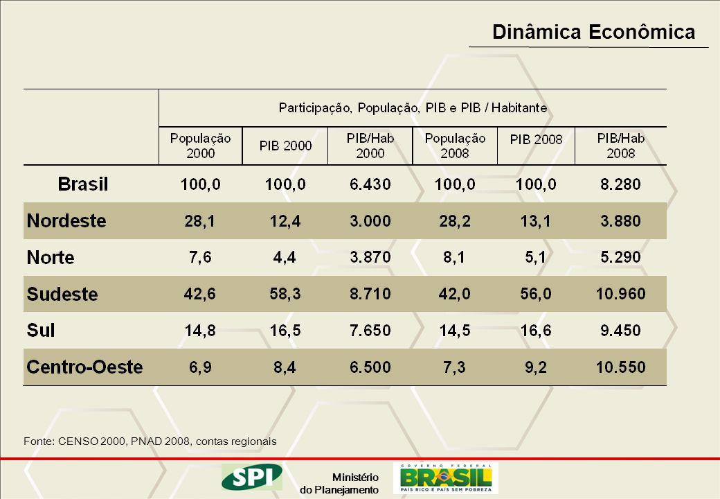 Ministério do Planejamento Dinâmica Econômica Fonte: CENSO 2000, PNAD 2008, contas regionais