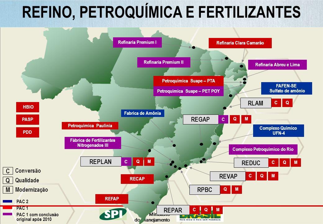 Ministério do Planejamento Petroquímica Suape – PTA Refinaria Abreu e Lima HBIO RECAP RPBC REPAR REDUC REGAP REPLAN C QM C QM CQM CQM CQM QM CQ C Conv