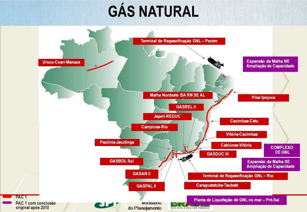 Ministério do Planejamento Cacimbas-Catu Cabiúnas-Vitória GASPAL II GASAN II Caraguatatuba-Taubaté Terminal de Regaseificação GNL – Pecém Pilar-Ipojuc