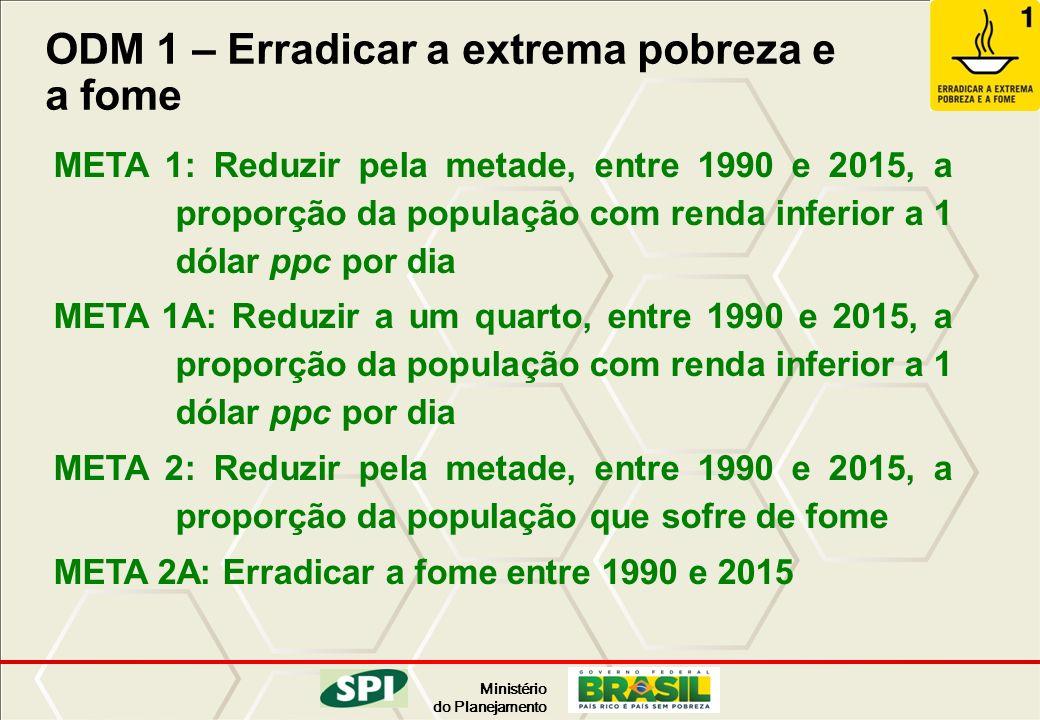 Ministério do Planejamento ODM 1 – Erradicar a extrema pobreza e a fome META 1: Reduzir pela metade, entre 1990 e 2015, a proporção da população com r