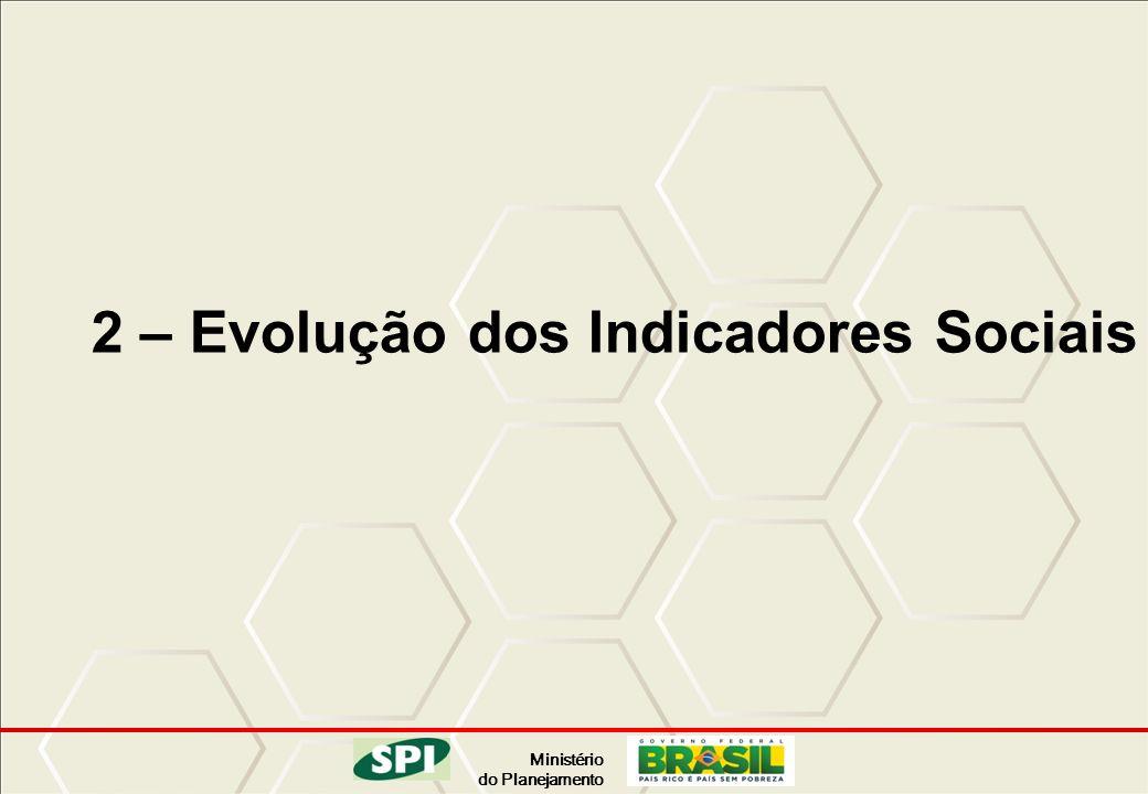 Ministério do Planejamento 2 – Evolução dos Indicadores Sociais