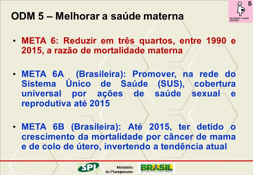 Ministério do Planejamento ODM 5 – Melhorar a saúde materna META 6: Reduzir em três quartos, entre 1990 e 2015, a razão de mortalidade materna META 6A