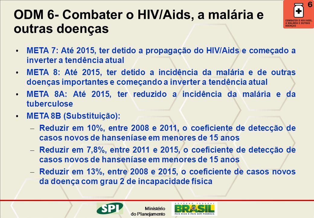 Ministério do Planejamento ODM 6- Combater o HIV/Aids, a malária e outras doenças META 7: Até 2015, ter detido a propagação do HIV/Aids e começado a i