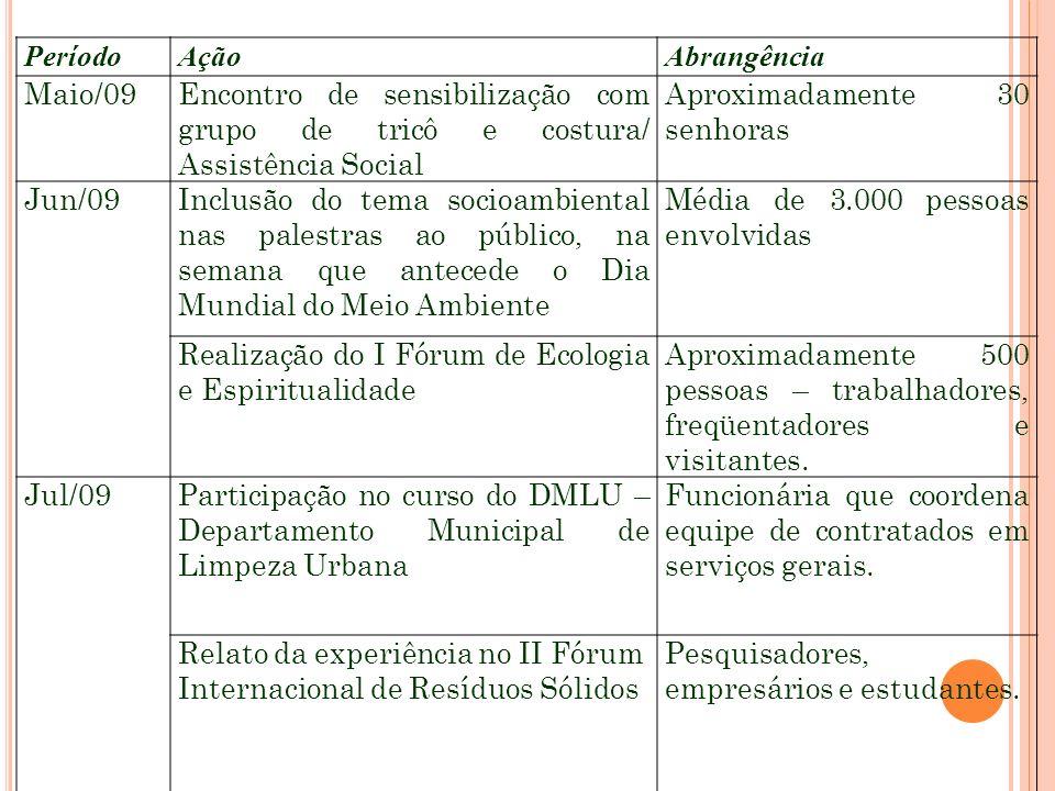 PeríodoAçãoAbrangência Maio/09Encontro de sensibilização com grupo de tricô e costura/ Assistência Social Aproximadamente 30 senhoras Jun/09Inclusão d