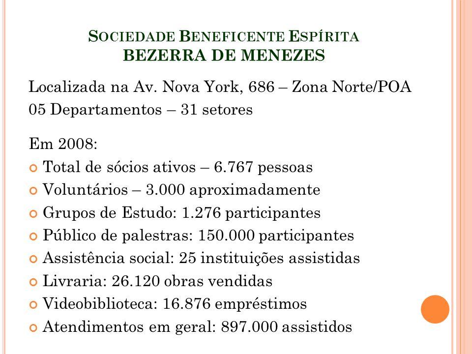 Localizada na Av. Nova York, 686 – Zona Norte/POA 05 Departamentos – 31 setores Em 2008: Total de sócios ativos – 6.767 pessoas Voluntários – 3.000 ap