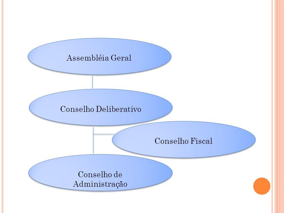 Assembléia Geral Conselho Deliberativo Conselho Fiscal Conselho de Administração