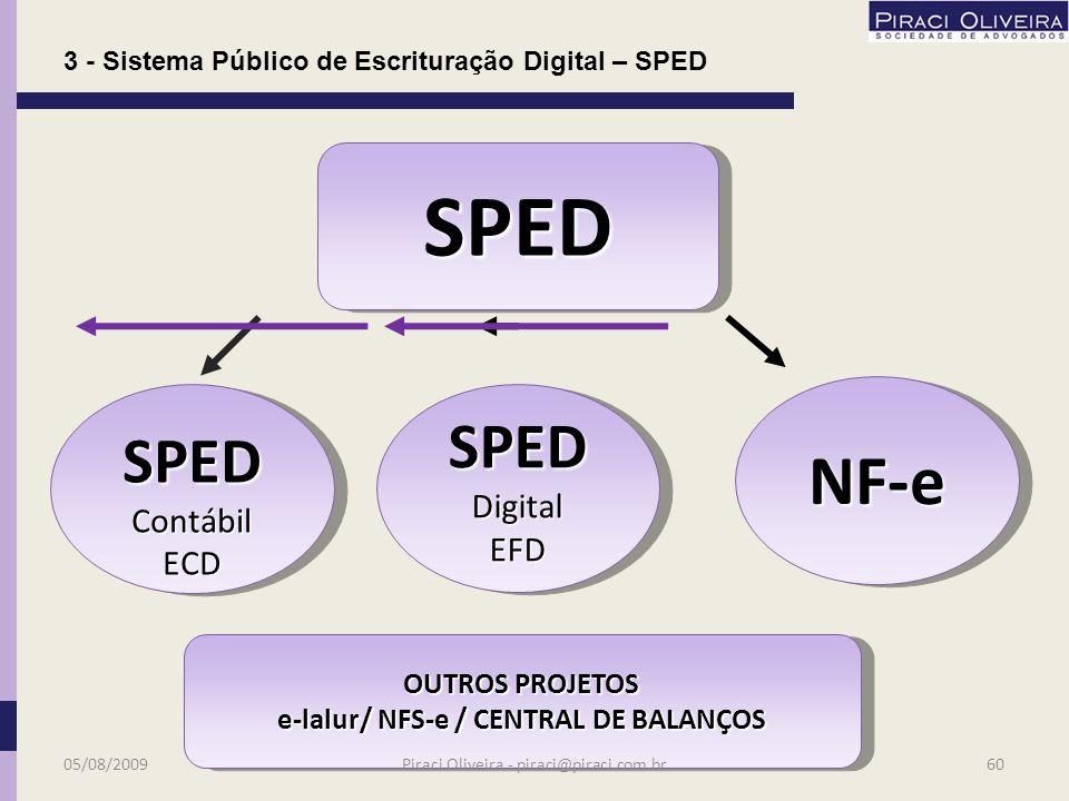 Mais objetivamente - o SPED é um software disponibilizado pela RFB para que empresas possam enviar informações fiscais e contábeis (a partir do PVA) bem como os livros Gerados; Seus subprodutos (NFE; ECD e EFD) são independentes e cada contribuinte terá tratamento diferenciado em relação a eles, podendo haver exigência de um, dois ou de todos; 3 - Sistema Público de Escrituração Digital – SPED 05/08/200959Piraci Oliveira - piraci@piraci.com.br