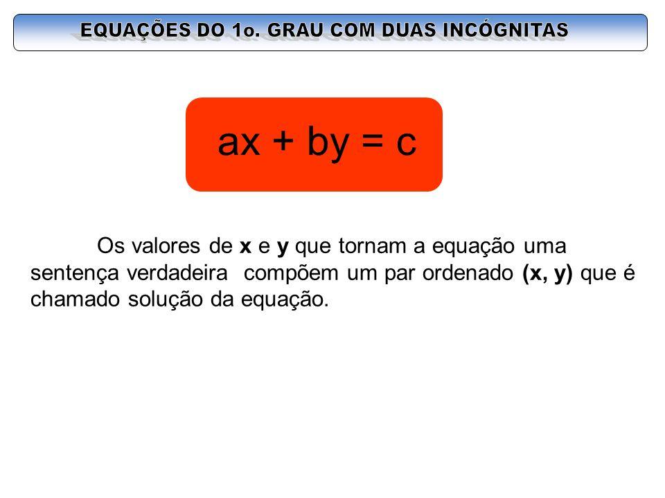 ax + by = c Os valores de x e y que tornam a equação uma sentença verdadeira compõem um par ordenado (x, y) que é chamado solução da equação.