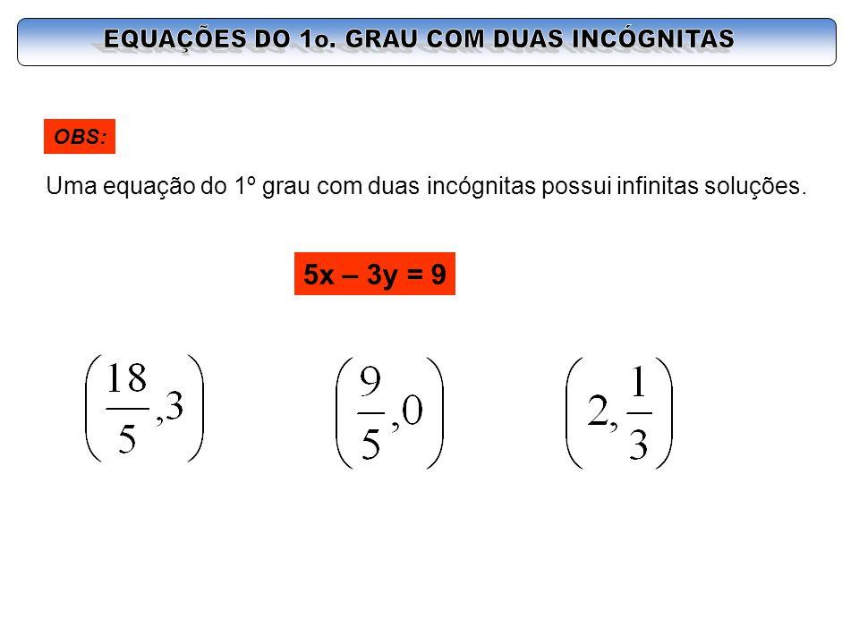 Uma equação do 1º grau com duas incógnitas possui infinitas soluções. OBS: 5x – 3y = 9