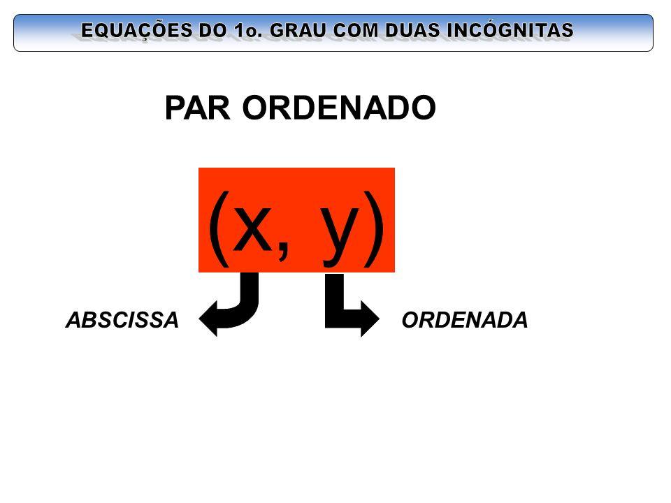 (x, y) PAR ORDENADO ORDENADAABSCISSA