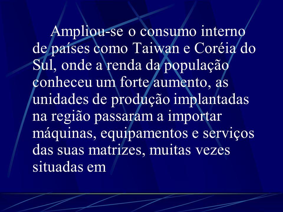 Ampliou-se o consumo interno de países como Taiwan e Coréia do Sul, onde a renda da população conheceu um forte aumento, as unidades de produção impla