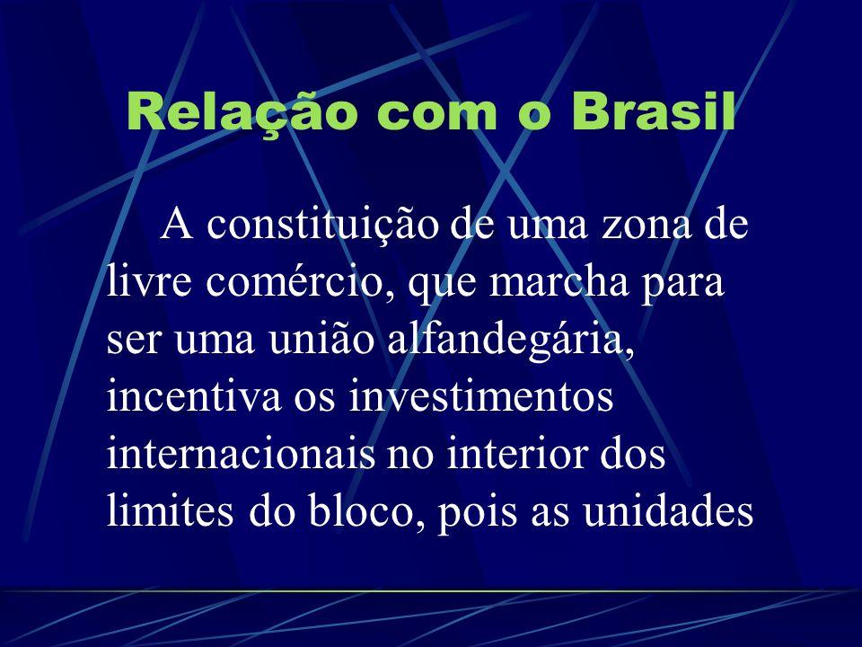 Relação com o Brasil A constituição de uma zona de livre comércio, que marcha para ser uma união alfandegária, incentiva os investimentos internaciona
