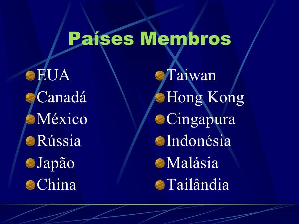 Países Membros EUA Canadá México Rússia Japão China Taiwan Hong Kong Cingapura Indonésia Malásia Tailândia
