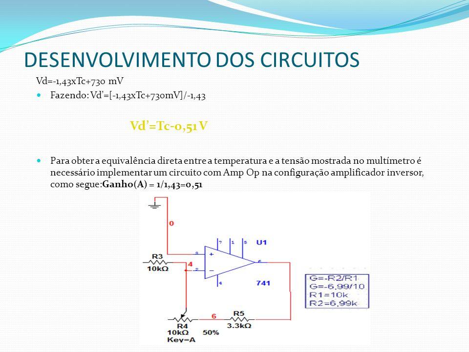 DESENVOLVIMENTO DOS CIRCUITOS Vd=-1,43xTc+730 mV Fazendo: Vd=[-1,43xTc+730mV]/-1,43 Vd=Tc-0,51 V Para obter a equivalência direta entre a temperatura