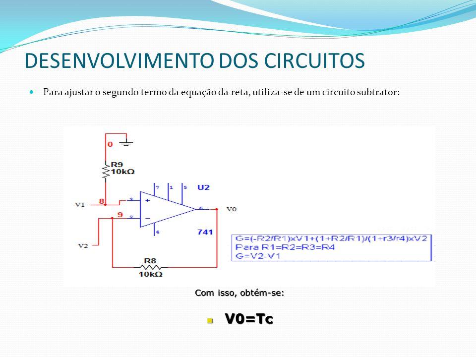 DESENVOLVIMENTO DOS CIRCUITOS Para ajustar o segundo termo da equação da reta, utiliza-se de um circuito subtrator: Com isso, obtém-se: V0=Tc V0=Tc