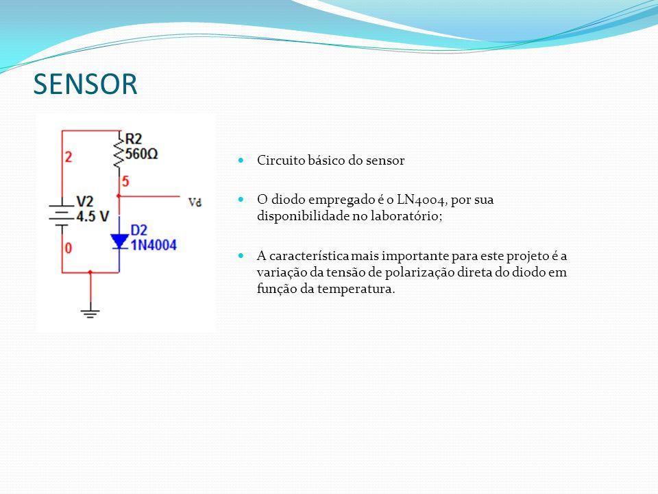 SENSOR Circuito básico do sensor O diodo empregado é o LN4004, por sua disponibilidade no laboratório; A característica mais importante para este proj