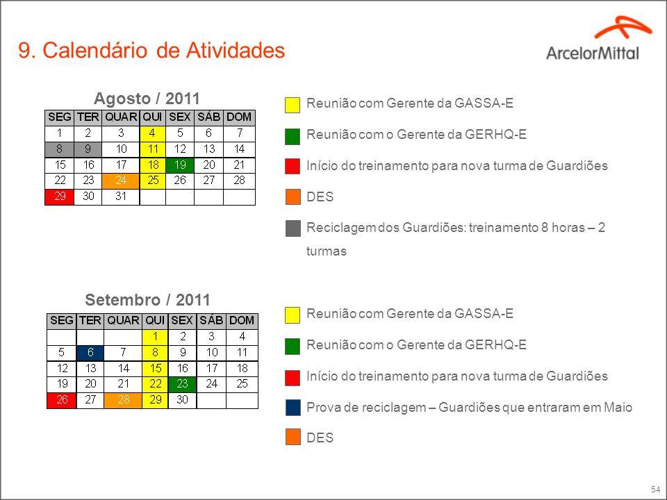 53 9. Calendário de Atividades Junho / 2011 Julho / 2011 Reunião com Gerente da GASSA-E Reunião com o Gerente da GERHQ-E Início do treinamento para no