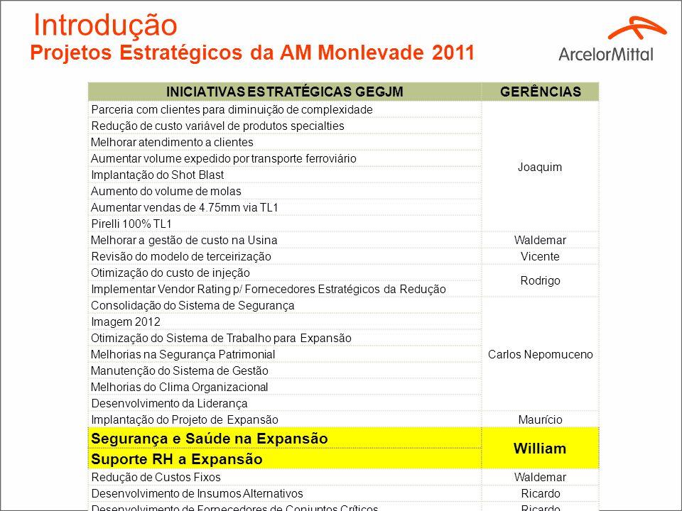 ArcelorMittal MonlevadeEmpresas Prestadoras de Serviços 1.Atualizar e disseminar o modelo de saúde e segurança a ser seguido pelas EPS; 2.Auditar perm