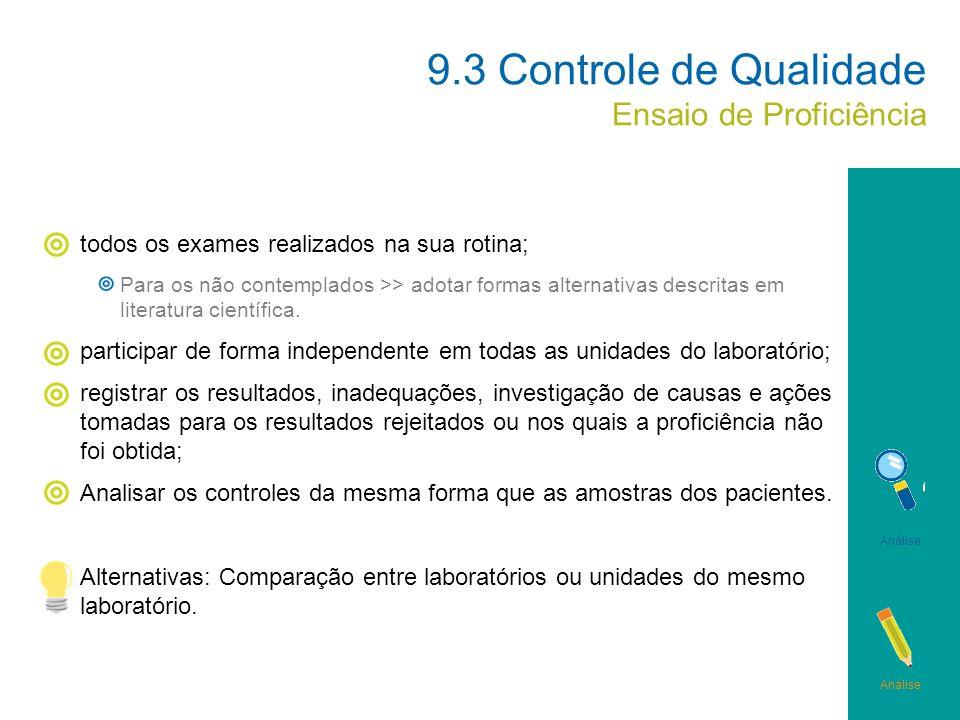 ]Definição de um responsável ]Conscientização/Comprometimento ]Treinamento sobre as regras ]Realizar continuamente ]Análise imediata dos resultados Co