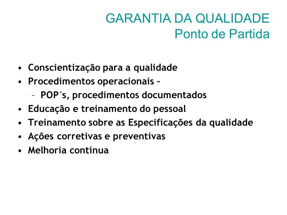 Para analitos não cobertos por PAEQ deve haver uma avaliação externa alternativa documentada e definição clara dos limites de aceitabilidade; O PAEQ d