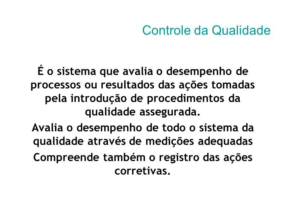 GARANTIA DA QUALIDADE Ponto de Partida Conscientização para a qualidade Procedimentos operacionais – –POP´s, procedimentos documentados Educação e tre