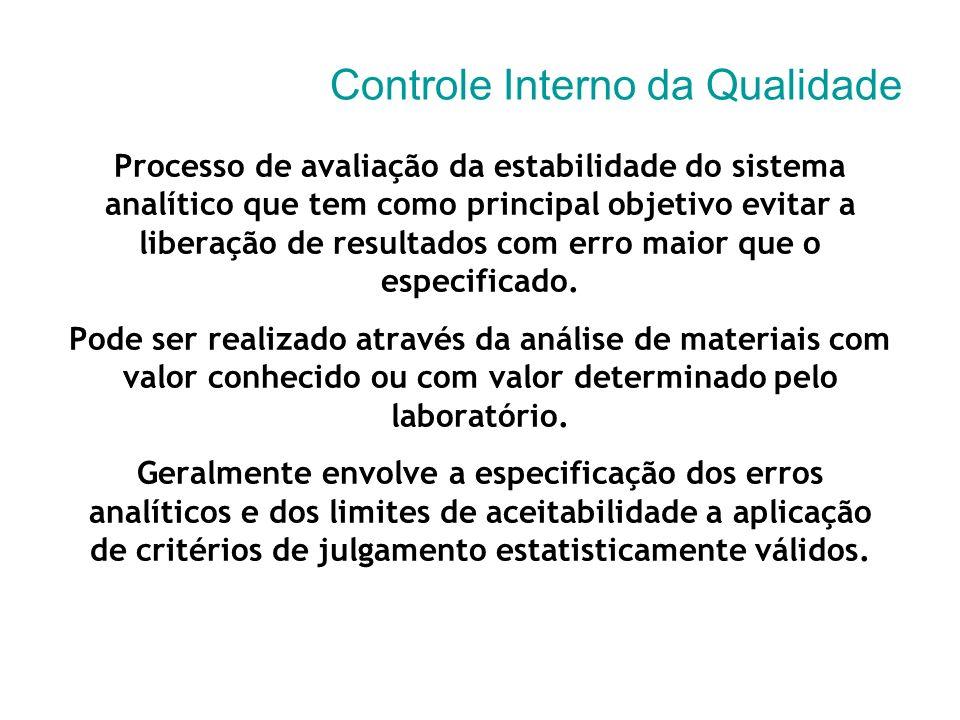 Controle da Qualidade É o sistema que avalia o desempenho de processos ou resultados das ações tomadas pela introdução de procedimentos da qualidade a