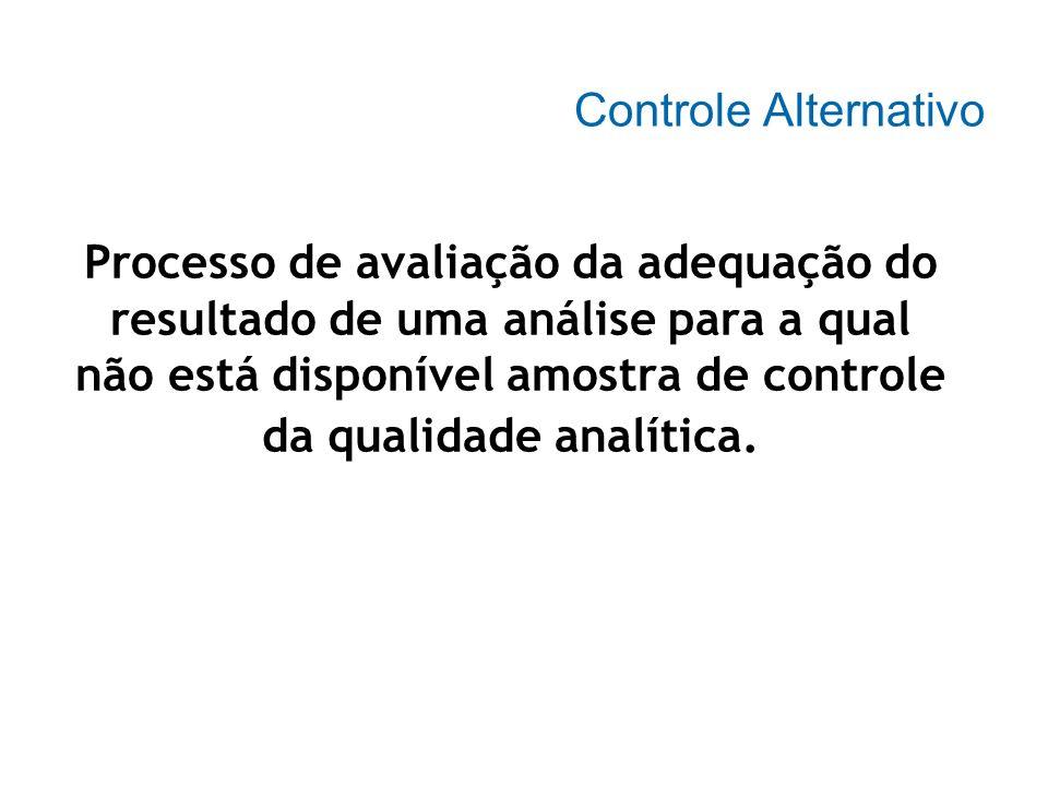 Ensaio de Proficiência É a determinação do desempenho de um laboratório, na realização de ensaio, por avaliação através de ensaio de comparação interl