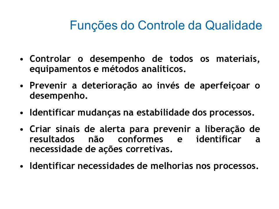 Controle Alternativo Processo de avaliação da adequação do resultado de uma análise para a qual não está disponível amostra de controle da qualidade a
