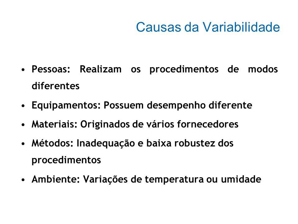 Objetivo Principal Manter a variabilidade sob controle, o processo estável variando dentro de limites aceitáveis.
