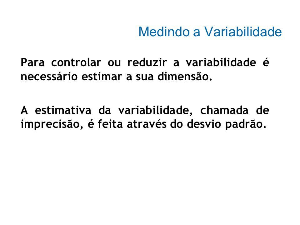 Causas da Variabilidade Pessoas: Realizam os procedimentos de modos diferentes Equipamentos: Possuem desempenho diferente Materiais: Originados de vár