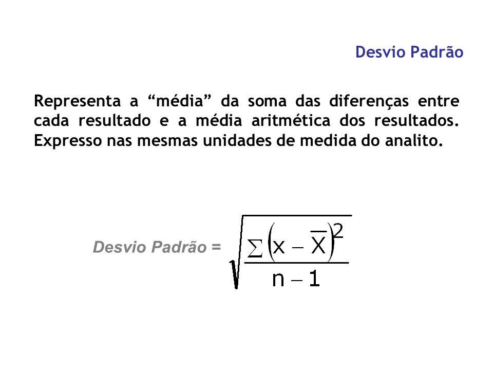 Medindo a Variabilidade Para controlar ou reduzir a variabilidade é necessário estimar a sua dimensão. A estimativa da variabilidade, chamada de impre
