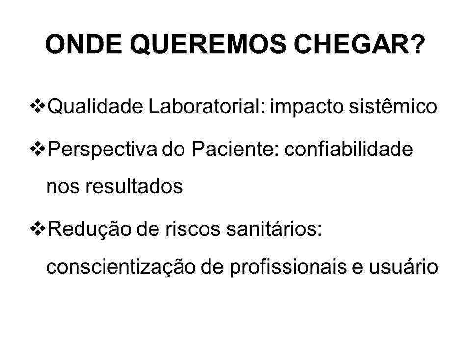 SERVIÇOS DE SAÚDE Manual de Laboratórios clínicos - RDC/ANVISA N° 302 - André Rezende Brasília – Agosto - 2008