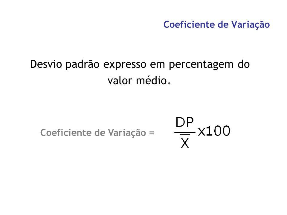 Desvio Padrão Representa a média da soma das diferenças entre cada resultado e a média aritmética dos resultados. Expresso nas mesmas unidades de medi